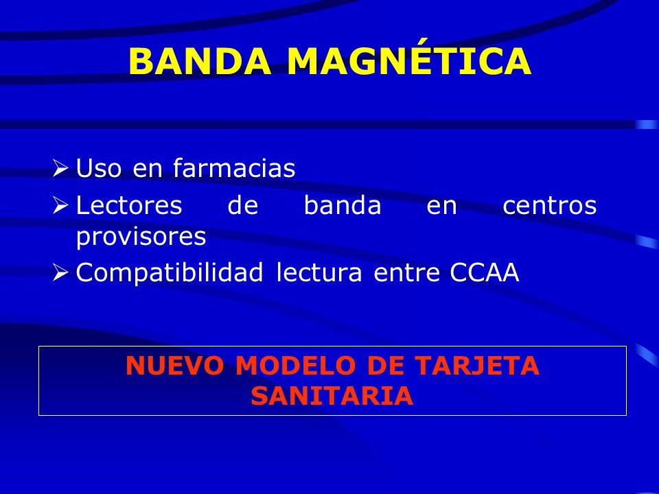 Nombre y apellidos de su médico de familia Domicilio del Centro de Salud Teléfono para pedir cita y teléfono de urgencias CIAS Banda magnética