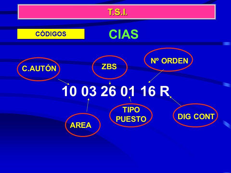 T.S.I. CÓDIGOS CITE CITE 8 034 10 CIP CIP GRLP 65 06 41 917 01 5 CIAAR00000000 ESPAÑAC.AUTON EMISORA TARJETA PERSONAL CONSONANTES APELLIDOS FECHA NAC