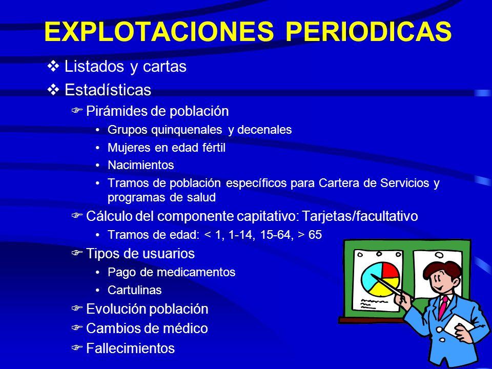 INFORMACIÓN AL CIUDADANO: INFORMACIÓN AL CIUDADANO: - documentos necesarios y médicos del centro CAPTURA DATOS Y COMPROBACIÓN DOCUMENTOS CAPTURA DATOS