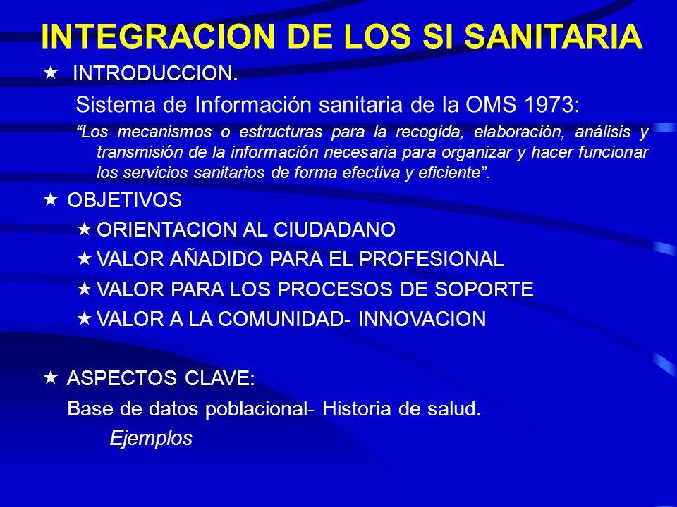 CONTENIDOS Conocer la metodología de implantación de los sistemas de información sanitaria integrados. Conocer los fundamentos de la implantación de u