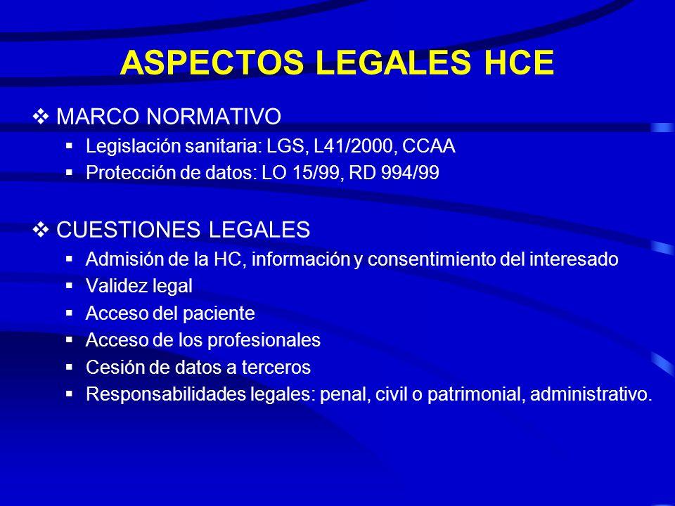 HISTORIA DE SALUD UNICA «INTRODUCCION «ASPECTOS CLAVE «RESULTADOS ESPERADOS Ejemplos plataforma integrada: Citación, Receta-e… Vínculos a pdf de prese