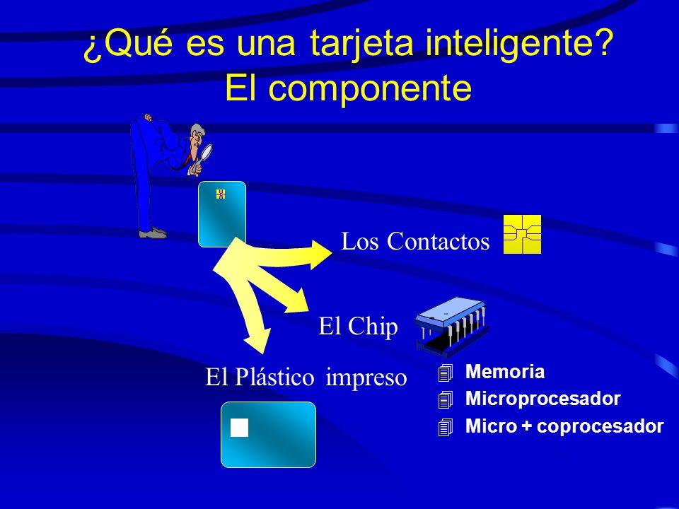 Tarjeta Inteligente - Evolución histórica - Elementos de la tarjeta - Utilidades de una TI - Ventajas