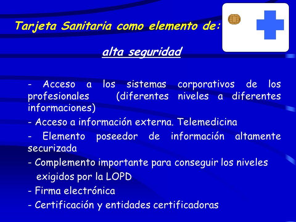 Tarjeta Sanitaria como elemento: identificador físico identificador físico - Identificación personal - Control de acceso de la organización física - A