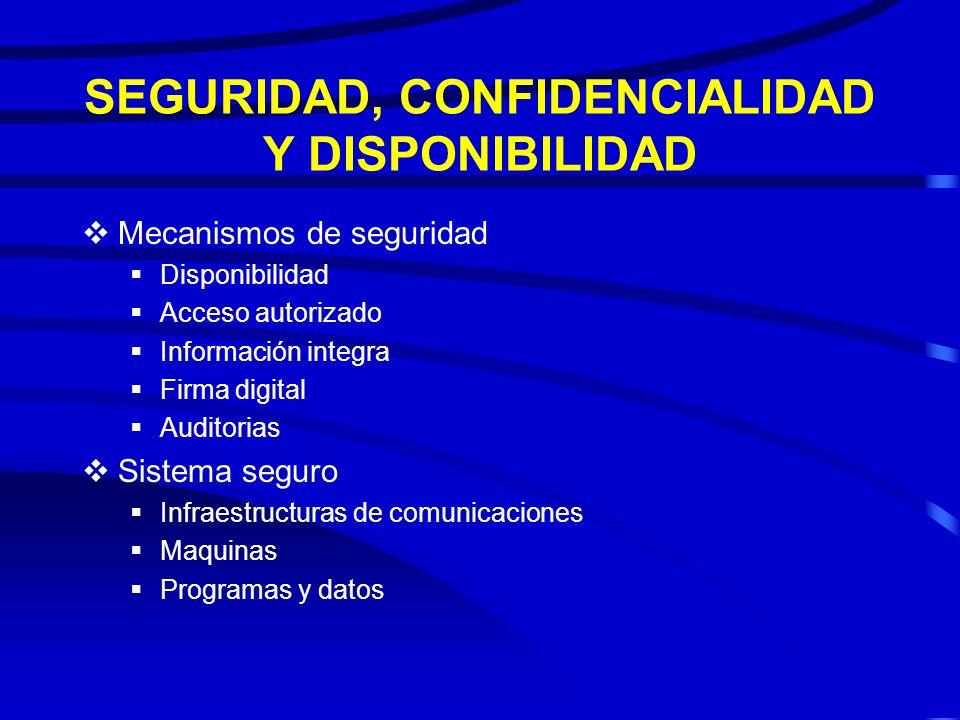 ASPECTOS LEGALES HCE MARCO NORMATIVO Legislación sanitaria: LGS, L41/2000, CCAA Protección de datos: LO 15/99, RD 994/99 CUESTIONES LEGALES Admisión d