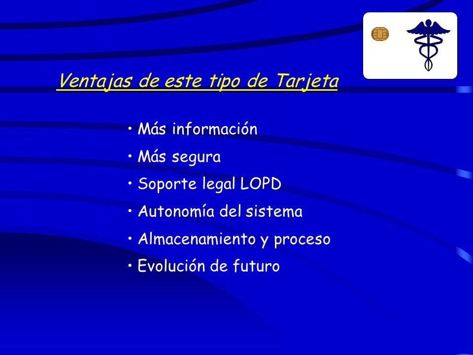Tarjeta Sanitaria como elemento: - Tarjeta monedero interna - Televisión - Teléfono - Cafetería - Flores - Regalos - Asistencias especiales - Posibili