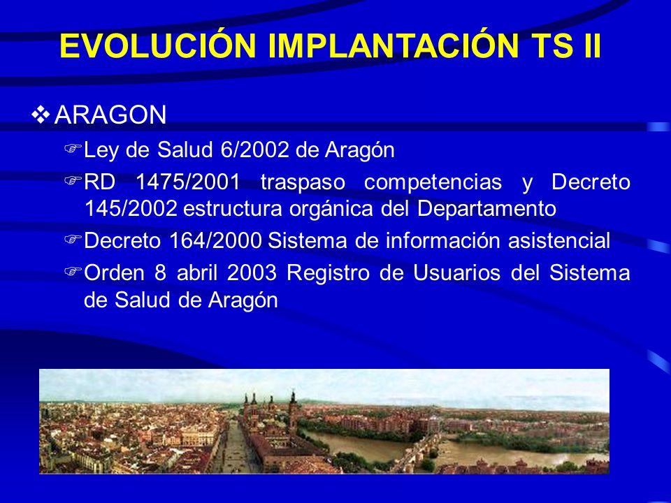 EVOLUCIÓN IMPLANTACIÓN TS I CONTEXTO NACIONAL F1986, Ley General de Sanidad F1989, Asistencia a sin recursos FTSI Resolución de la Presidencia de INSA