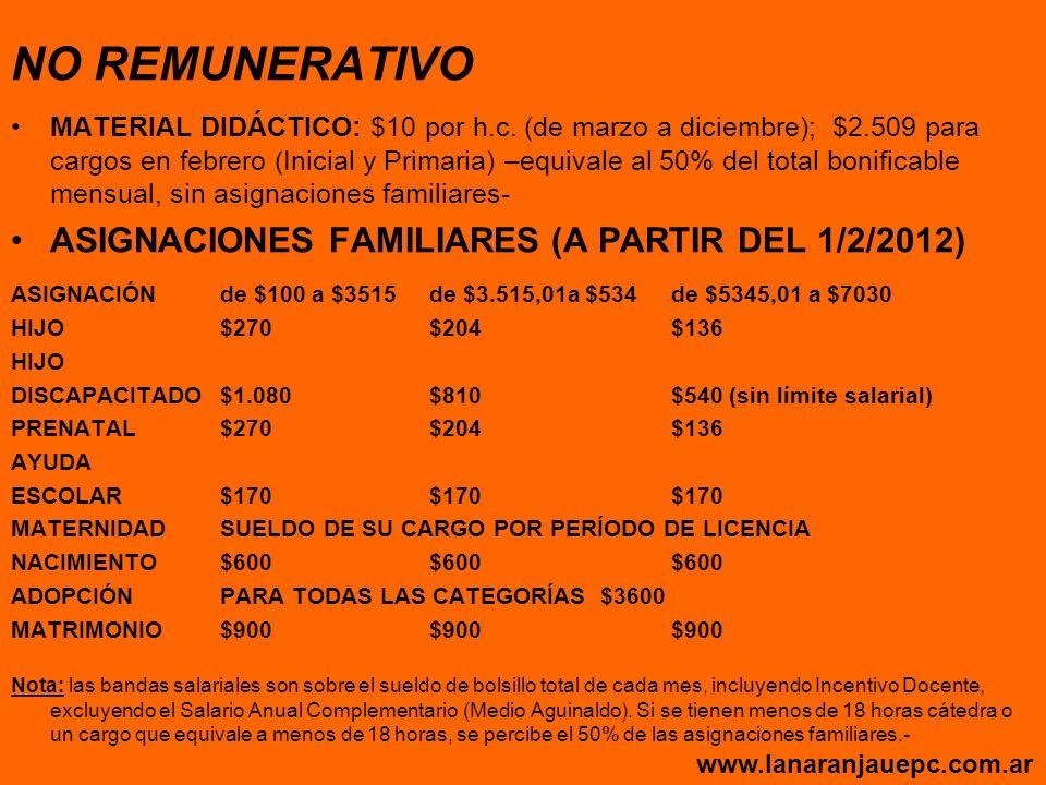 NO REMUNERATIVO MATERIAL DIDÁCTICO: $10 por h.c.
