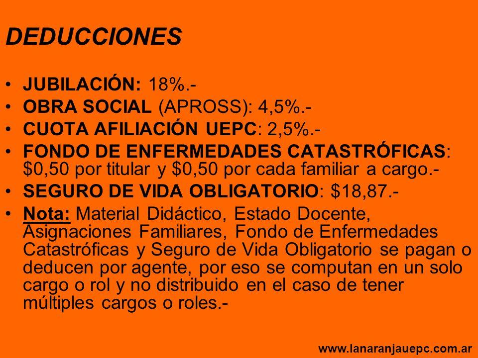 DEDUCCIONES JUBILACIÓN: 18%.- OBRA SOCIAL (APROSS): 4,5%.- CUOTA AFILIACIÓN UEPC: 2,5%.- FONDO DE ENFERMEDADES CATASTRÓFICAS: $0,50 por titular y $0,50 por cada familiar a cargo.- SEGURO DE VIDA OBLIGATORIO: $18,87.- Nota: Material Didáctico, Estado Docente, Asignaciones Familiares, Fondo de Enfermedades Catastróficas y Seguro de Vida Obligatorio se pagan o deducen por agente, por eso se computan en un solo cargo o rol y no distribuido en el caso de tener múltiples cargos o roles.- www.lanaranjauepc.com.ar