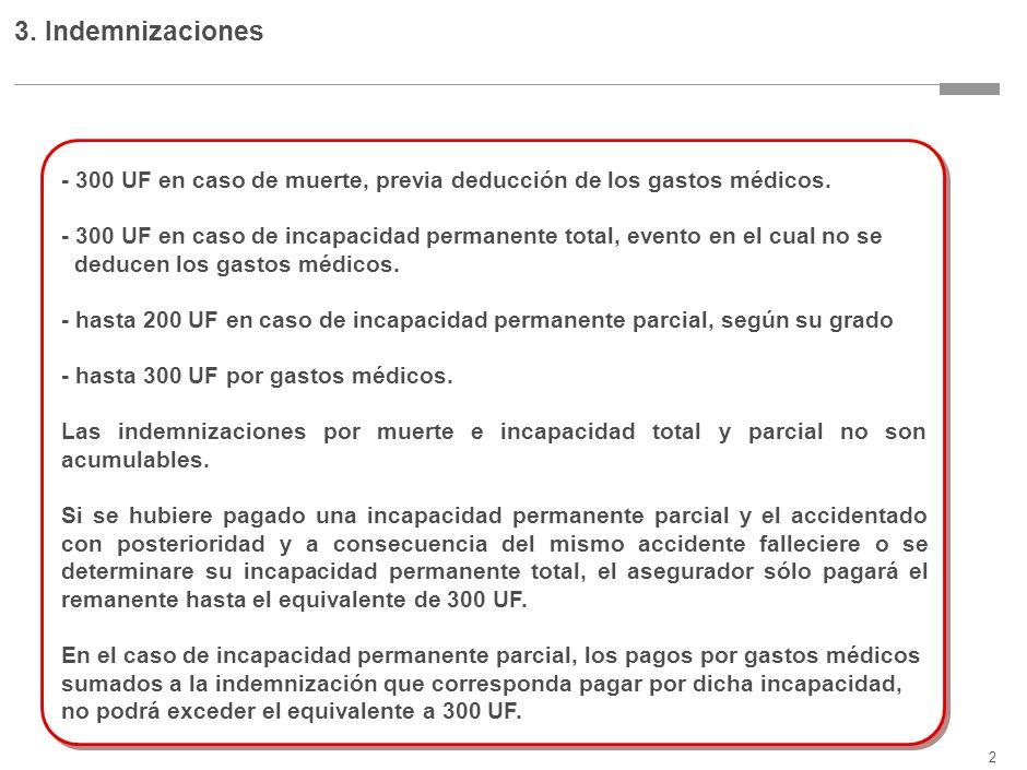 2 3.Indemnizaciones - 300 UF en caso de muerte, previa deducción de los gastos médicos.