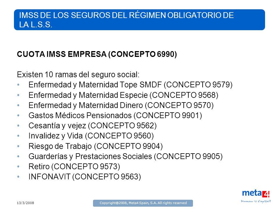 13/3/2008Copyright®2008, Meta4 Spain, S.A. All rights reserved IMSS DE LOS SEGUROS DEL RÉGIMEN OBLIGATORIO DE LA L.S.S. CUOTA IMSS EMPRESA (CONCEPTO 6