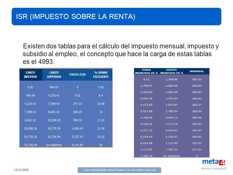 13/3/2008Copyright®2008, Meta4 Spain, S.A. All rights reserved ISR (IMPUESTO SOBRE LA RENTA) Existen dos tablas para el cálculo del impuesto mensual,