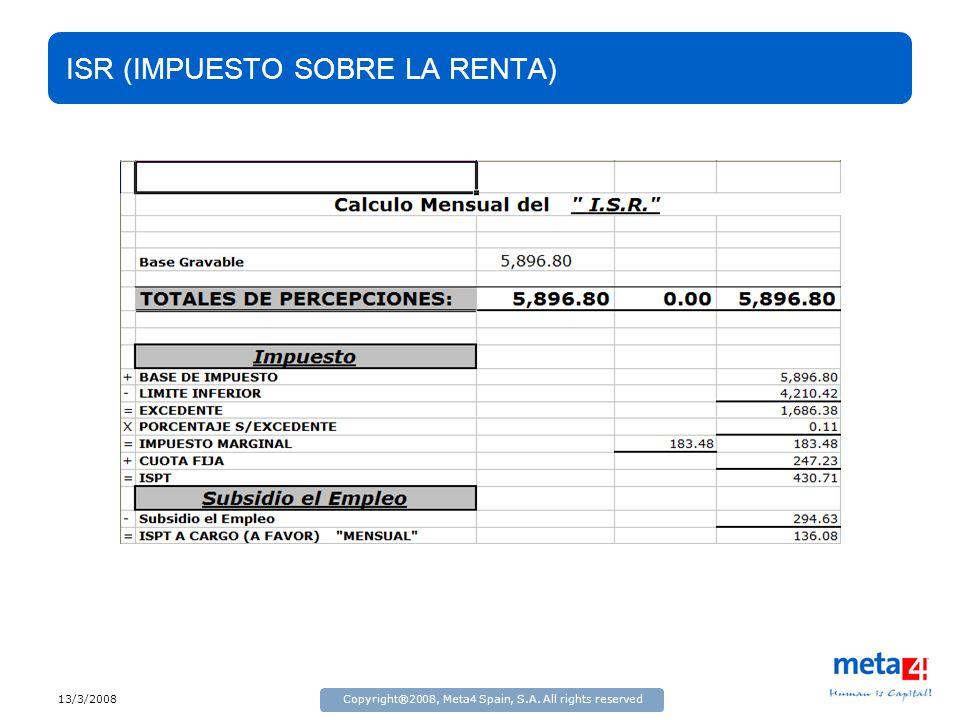 13/3/2008Copyright®2008, Meta4 Spain, S.A. All rights reserved ISR (IMPUESTO SOBRE LA RENTA)