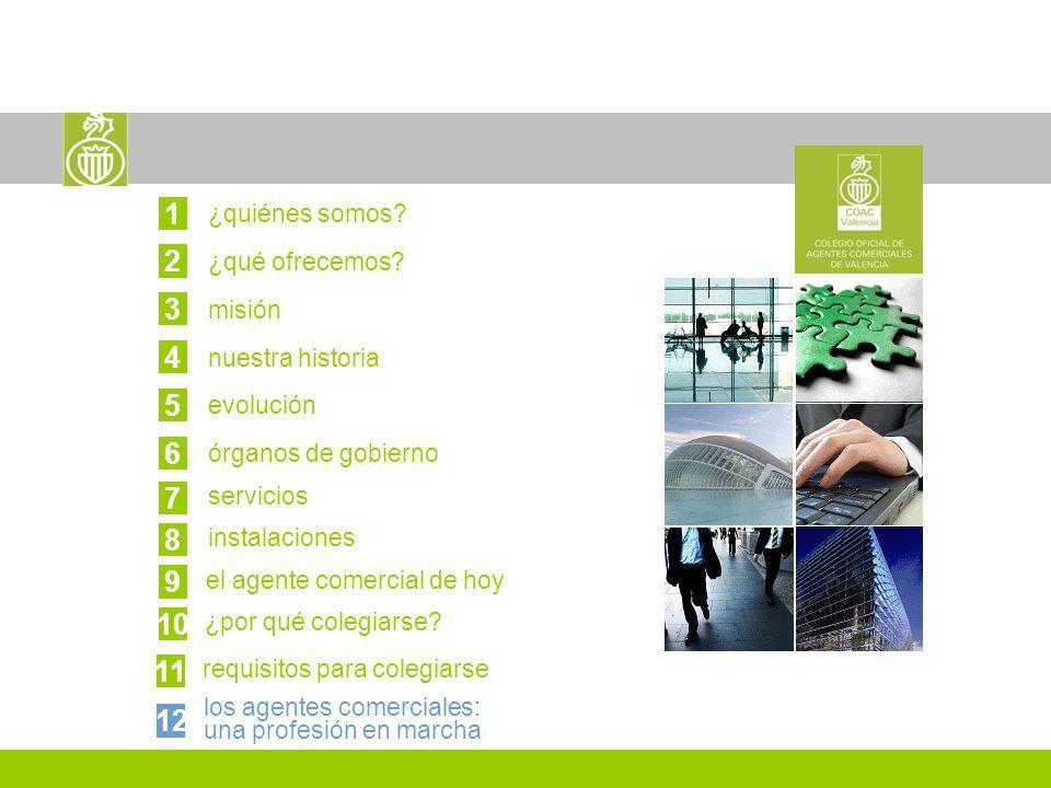 www.coacvalencia.es ¿quiénes somos? 1 ¿qué ofrecemos? 2 misión 3 nuestra historia 4 evolución 5 órganos de gobierno 6 servicios 7 el agente comercial