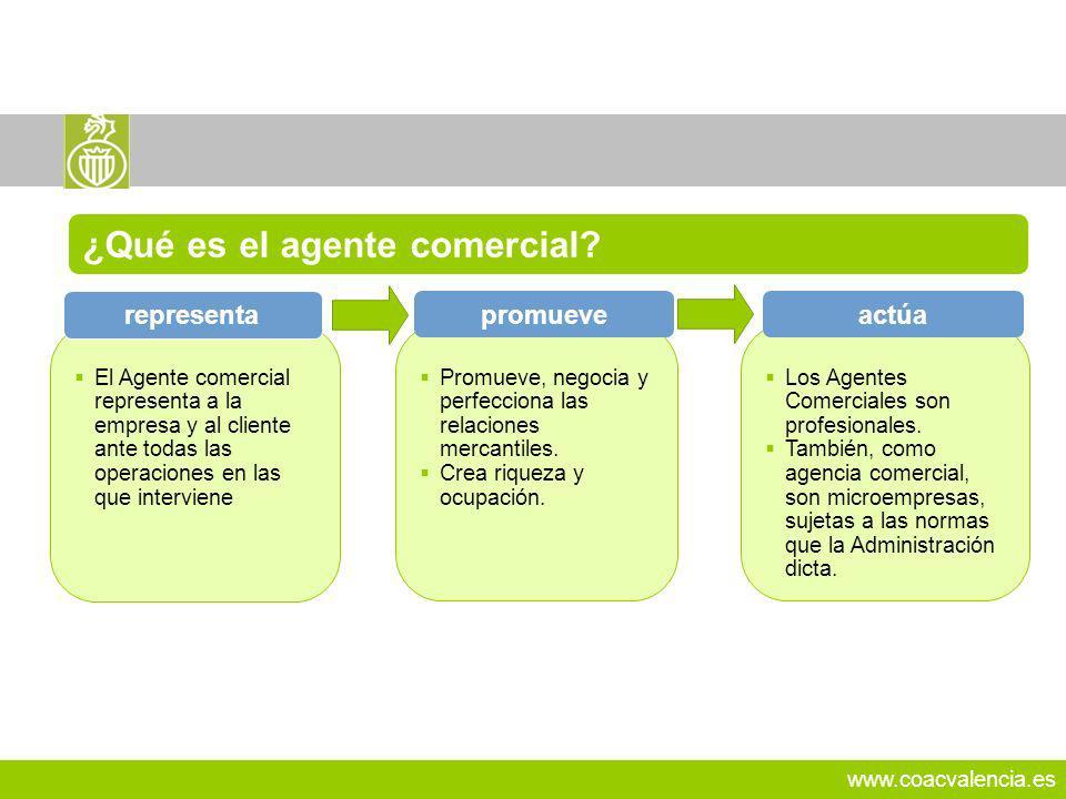 www.coacvalencia.es 21 El Agente comercial representa a la empresa y al cliente ante todas las operaciones en las que interviene Promueve, negocia y perfecciona las relaciones mercantiles.
