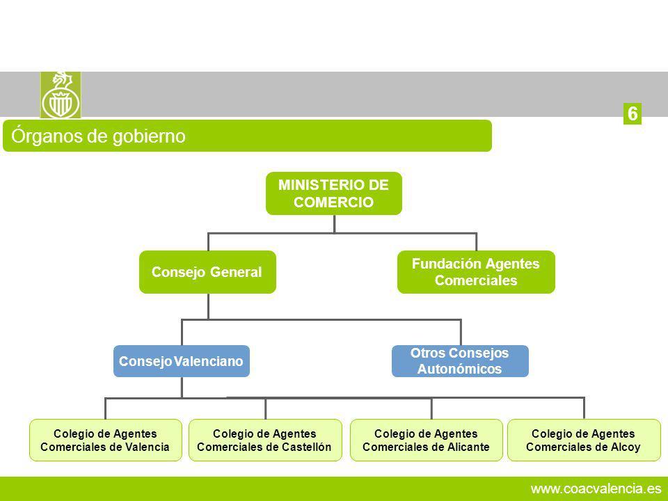 www.coacvalencia.es 9 6 Órganos de gobierno MINISTERIO DE COMERCIO Consejo General Fundación Agentes Comerciales Consejo Valenciano Otros Consejos Aut