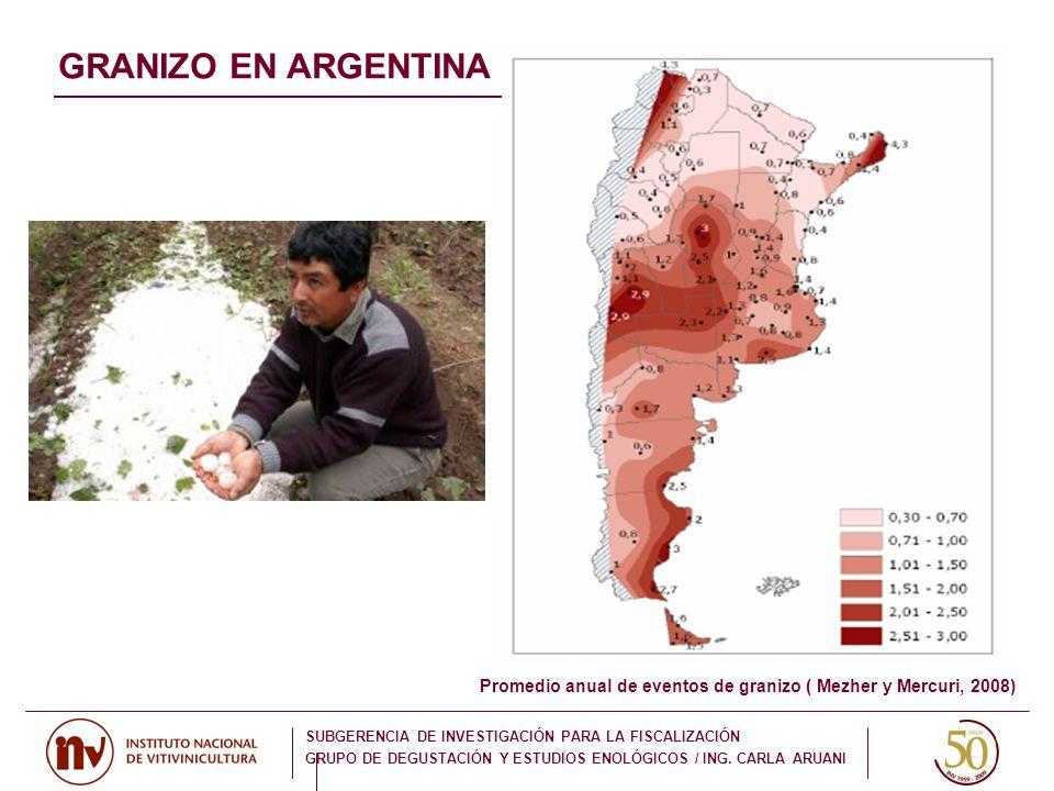 GRANIZO EN ARGENTINA Promedio anual de eventos de granizo ( Mezher y Mercuri, 2008) SUBGERENCIA DE INVESTIGACIÓN PARA LA FISCALIZACIÓN GRUPO DE DEGUST