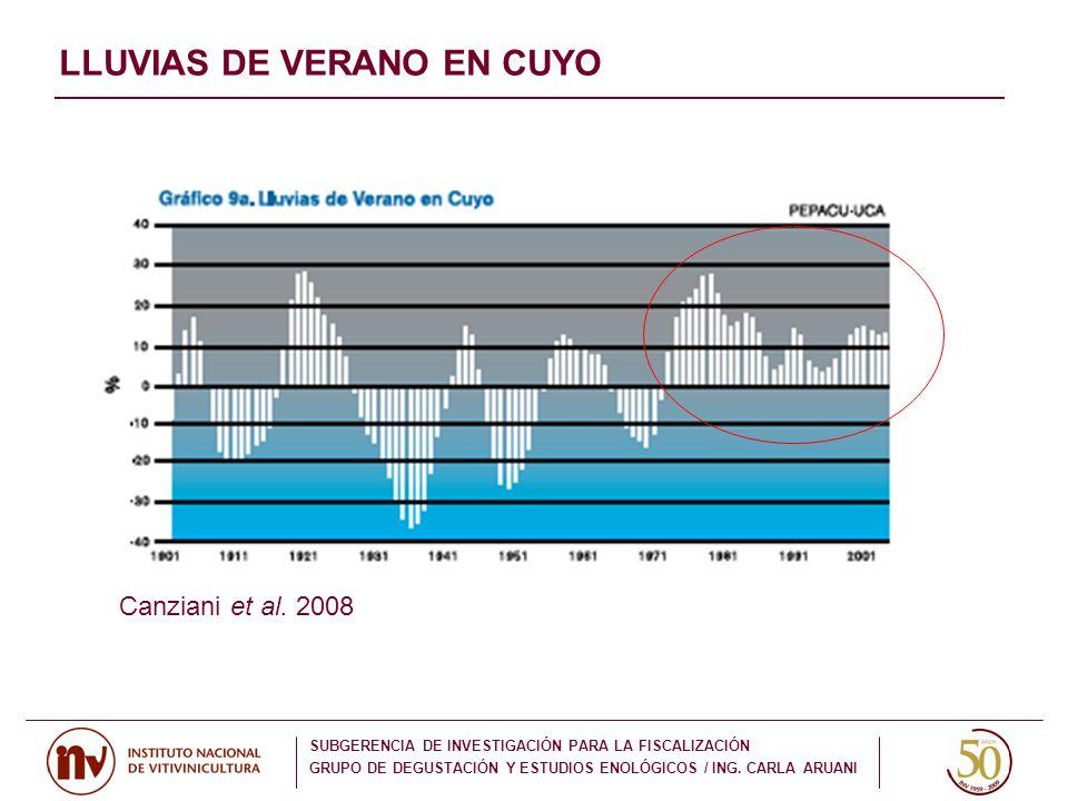 LLUVIAS DE VERANO EN CUYO Canziani et al. 2008 SUBGERENCIA DE INVESTIGACIÓN PARA LA FISCALIZACIÓN GRUPO DE DEGUSTACIÓN Y ESTUDIOS ENOLÓGICOS / ING. CA