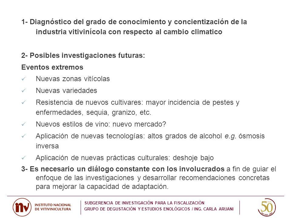 1- Diagnóstico del grado de conocimiento y concientización de la industria vitivinícola con respecto al cambio climatico 2- Posibles investigaciones f