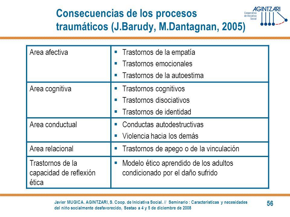 Javier MUGICA. AGINTZARI, S. Coop. de Iniciativa Social. // Seminario : Características y necesidades del niño socialmente desfavorecido, Sestao a 4 y