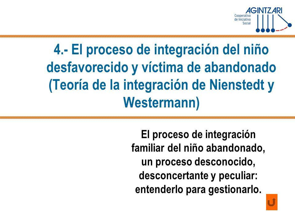 4.- El proceso de integración del niño desfavorecido y víctima de abandonado (Teoría de la integración de Nienstedt y Westermann) El proceso de integr