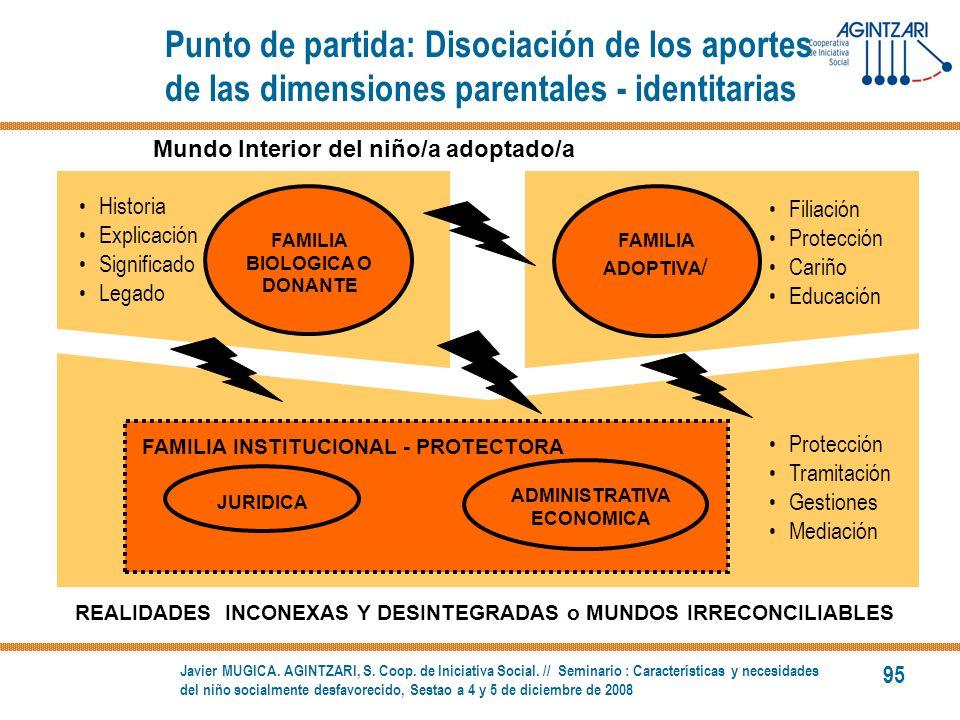 Javier MUGICA.AGINTZARI, S. Coop. de Iniciativa Social.