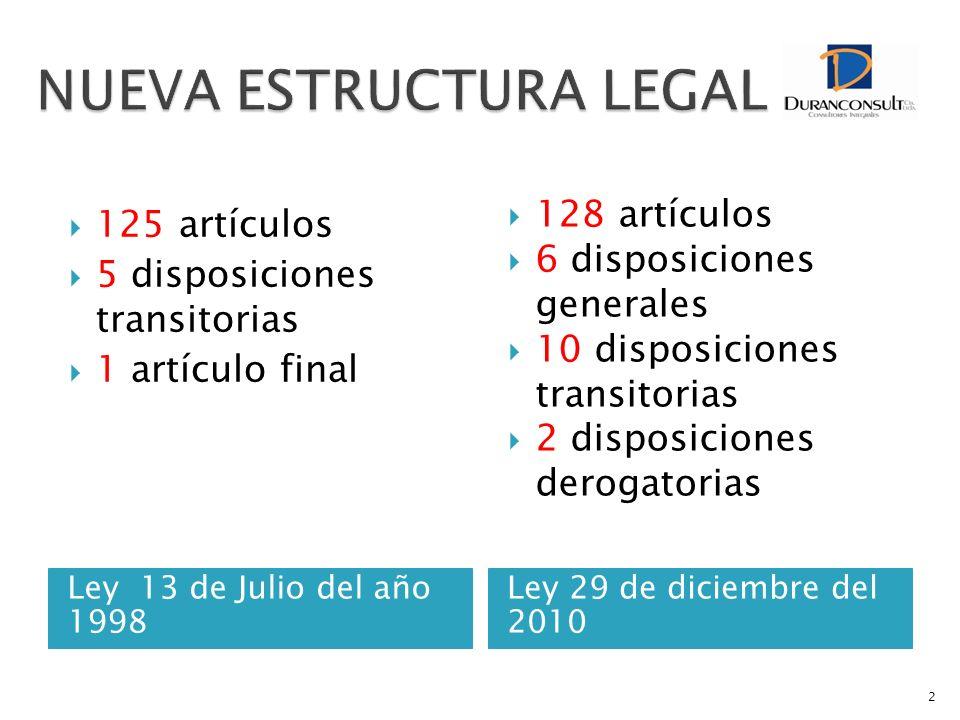Ley 13 de Julio del año 1998 Ley 29 de diciembre del 2010 125 artículos 5 disposiciones transitorias 1 artículo final 128 artículos 6 disposiciones generales 10 disposiciones transitorias 2 disposiciones derogatorias 2