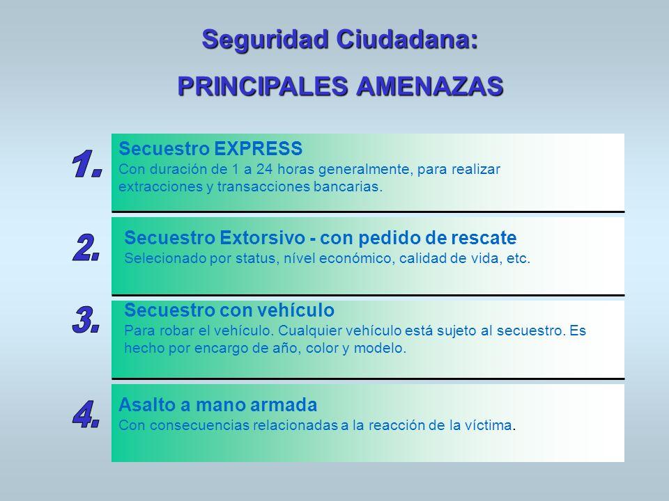 Seguridad Ciudadana: PRINCIPALES AMENAZAS Secuestro EXPRESS Con duración de 1 a 24 horas generalmente, para realizar extracciones y transacciones banc