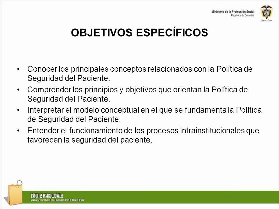 OBJETIVOS ESPECÍFICOS Conocer los principales conceptos relacionados con la Política de Seguridad del Paciente.