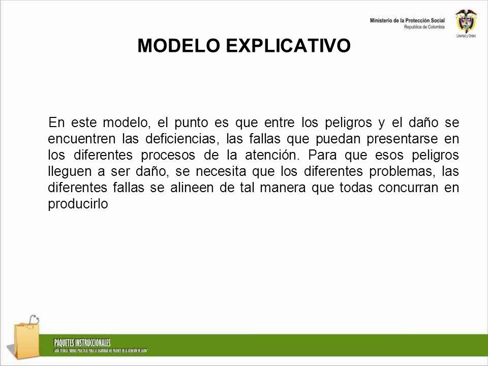 MODELO EXPLICATIVO En este modelo, el punto es que entre los peligros y el daño se encuentren las deficiencias, las fallas que puedan presentarse en los diferentes procesos de la atención.