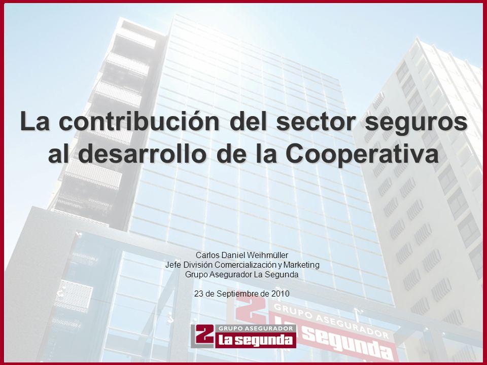 La contribución del sector seguros al desarrollo de la Cooperativa Carlos Daniel Weihmüller Jefe División Comercialización y Marketing Grupo Asegurado