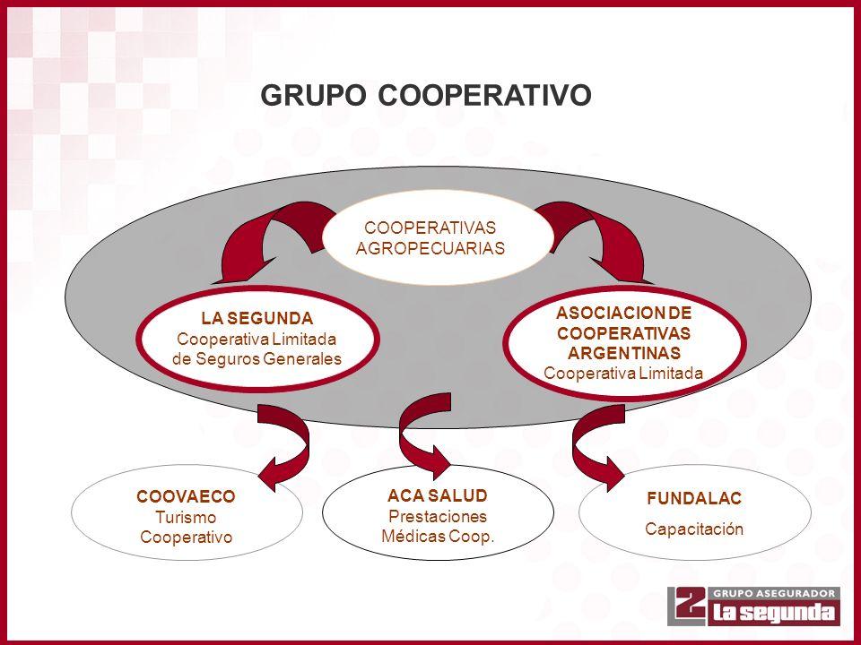 GRUPO COOPERATIVO COOPERATIVAS AGROPECUARIAS LA SEGUNDA Cooperativa Limitada de Seguros Generales ASOCIACION DE COOPERATIVAS ARGENTINAS Cooperativa Li