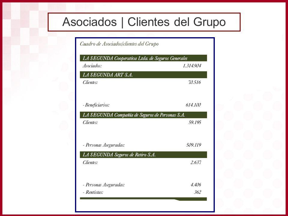 Asociados | Clientes del Grupo