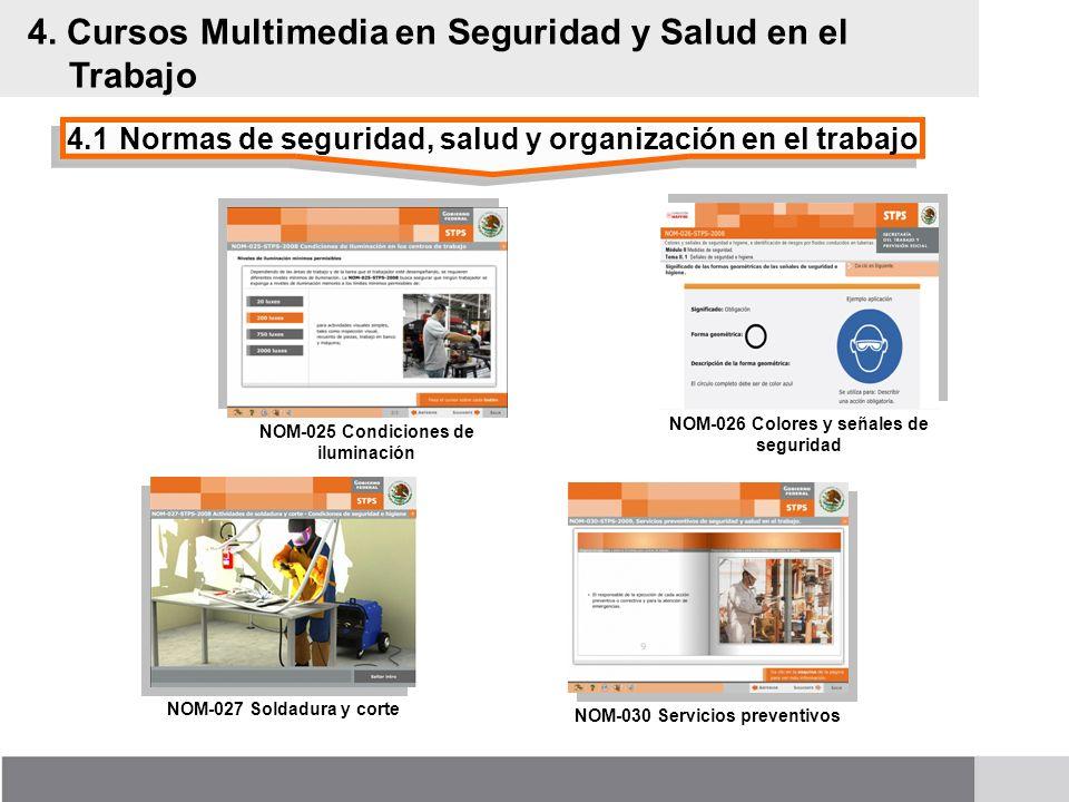 4.1Normas de seguridad, salud y organización en el trabajo 4. Cursos Multimedia en Seguridad y Salud en el Trabajo NOM-025 Condiciones de iluminación