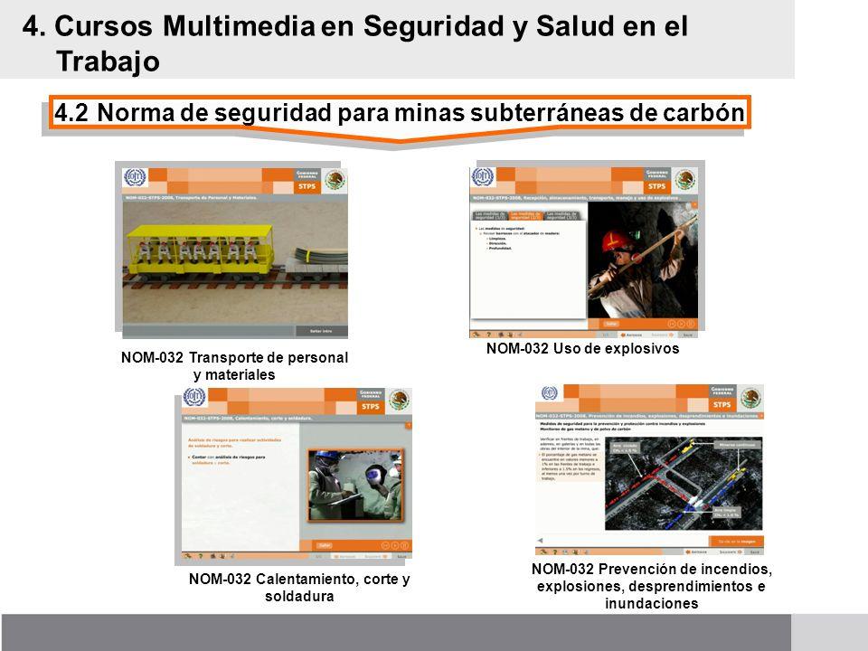 4.2Norma de seguridad para minas subterráneas de carbón 4. Cursos Multimedia en Seguridad y Salud en el Trabajo NOM-032 Transporte de personal y mater