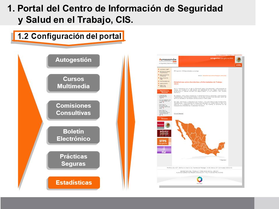 4.1Normas de seguridad, salud y organización en el trabajo 4.