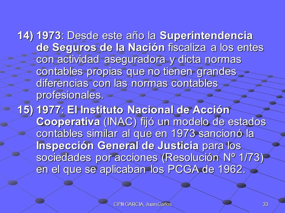 33CPN GARCIA, Juan Carlos 14)1973: Desde este año la Superintendencia de Seguros de la Nación fiscaliza a los entes con actividad aseguradora y dicta