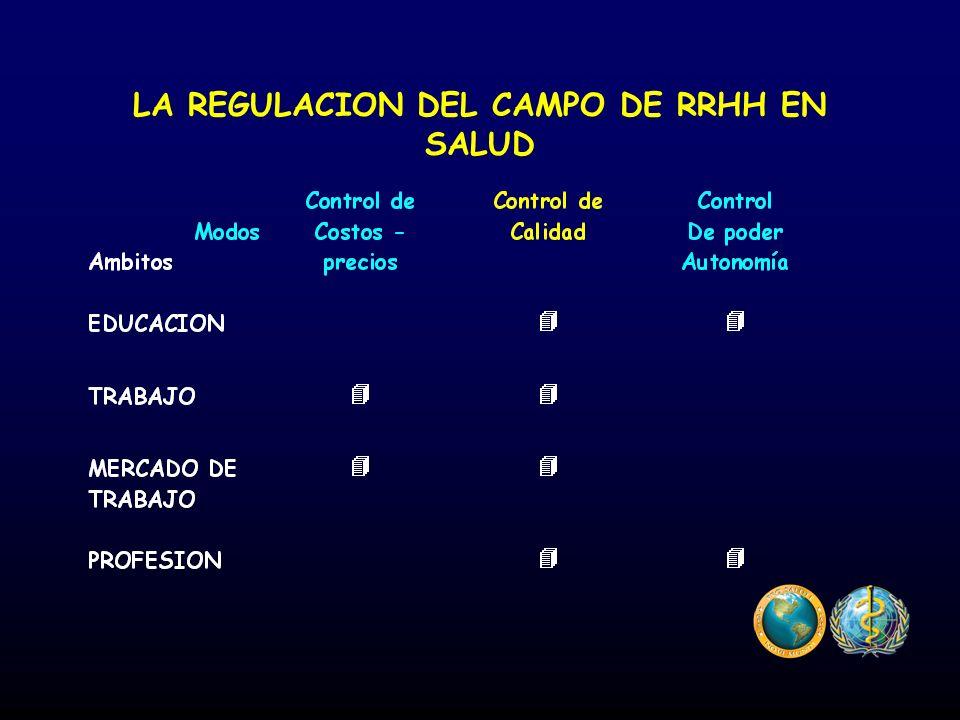 LA REGULACION DEL CAMPO DE RRHH EN SALUD