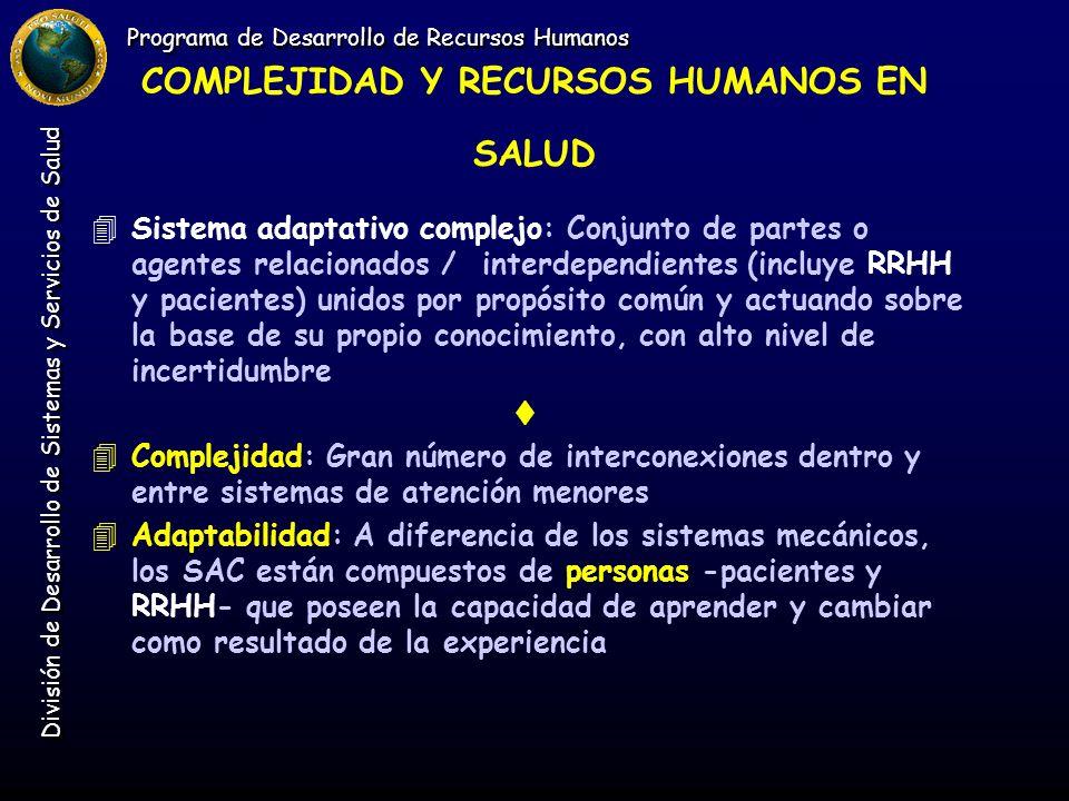 Programa de Desarrollo de Recursos Humanos División de Desarrollo de Sistemas y Servicios de Salud Grado de acuerdo Grado de certidumbre DIAGRAMA CERTIDUMBRE/ACUERDO Bajo Alto Complejo Simple Caótico