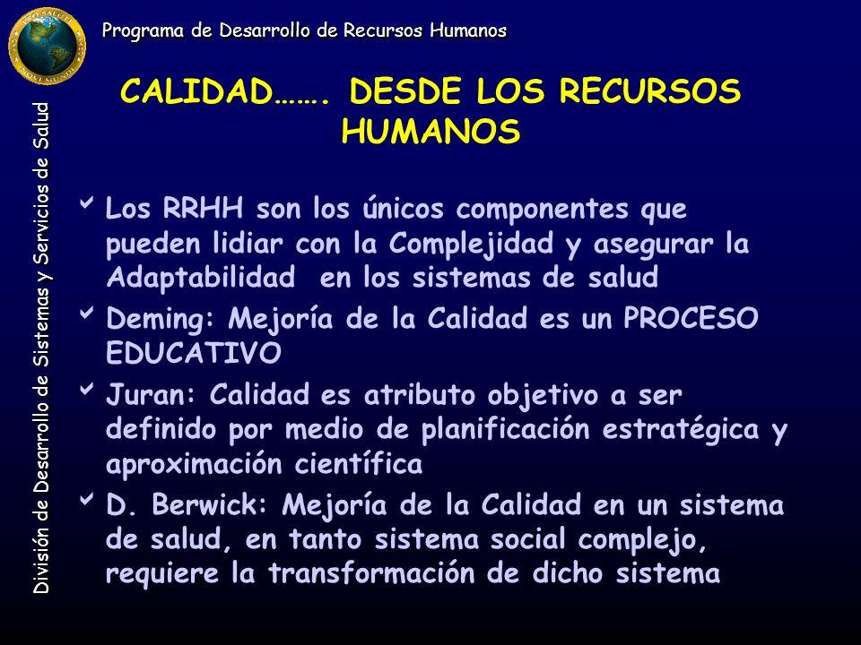 Programa de Desarrollo de Recursos Humanos División de Desarrollo de Sistemas y Servicios de Salud CALIDAD……. DESDE LOS RECURSOS HUMANOS Los RRHH son