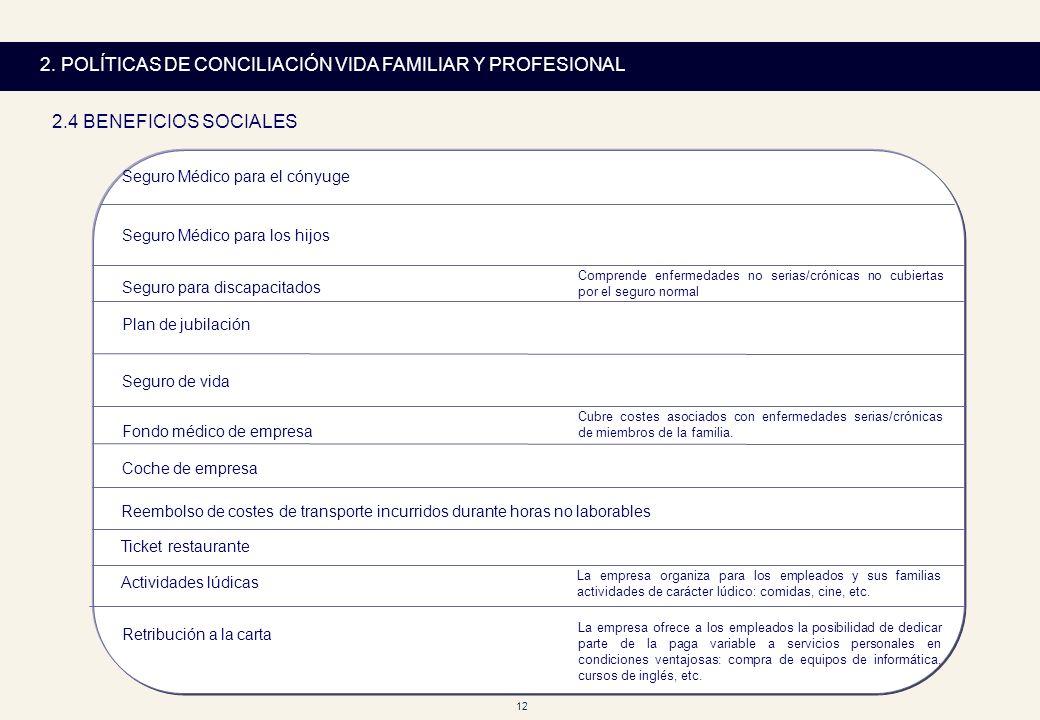 12 2. POLÍTICAS DE CONCILIACIÓN VIDA FAMILIAR Y PROFESIONAL 2.4 BENEFICIOS SOCIALES Comprende enfermedades no serias/crónicas no cubiertas por el segu