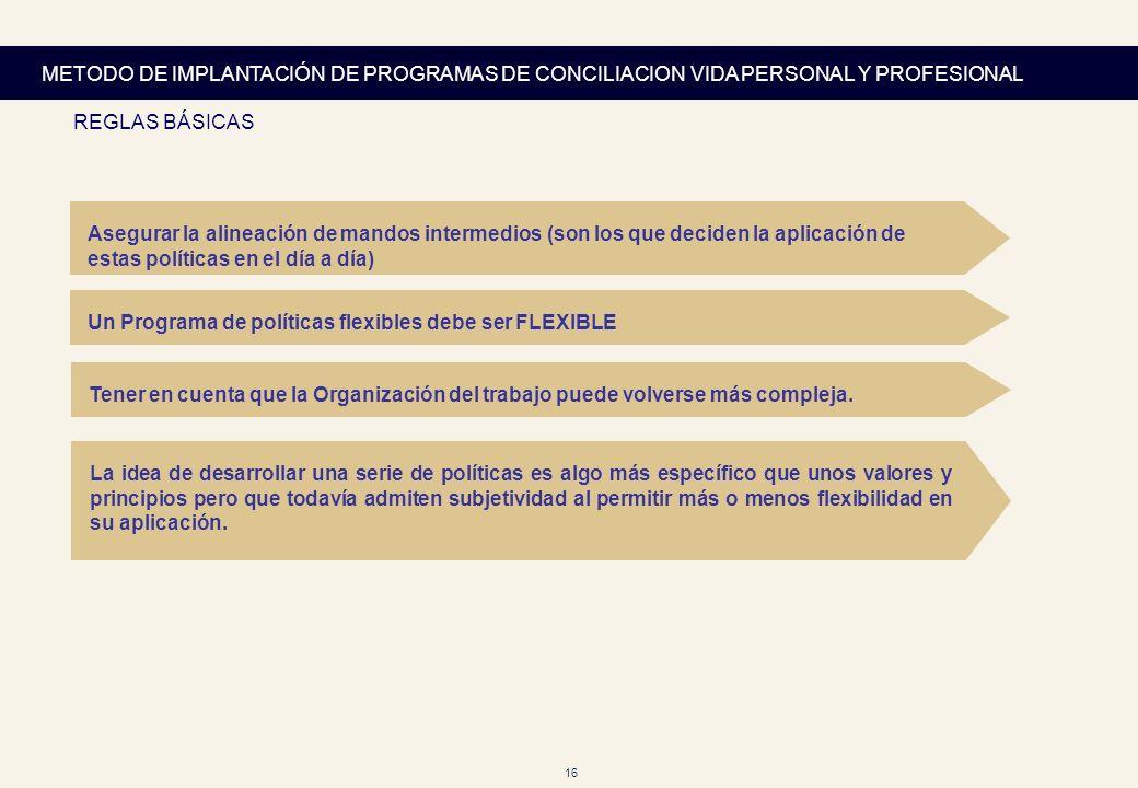 16 METODO DE IMPLANTACIÓN DE PROGRAMAS DE CONCILIACION VIDA PERSONAL Y PROFESIONAL REGLAS BÁSICAS Un Programa de políticas flexibles debe ser FLEXIBLE