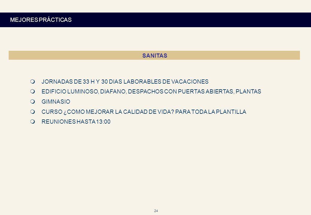 24 SANITAS JORNADAS DE 33 H Y 30 DIAS LABORABLES DE VACACIONES EDIFICIO LUMINOSO, DIAFANO, DESPACHOS CON PUERTAS ABIERTAS, PLANTAS GIMNASIO CURSO ¿COM