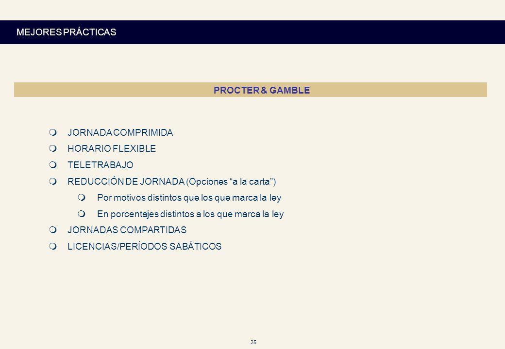 25 PROCTER & GAMBLE JORNADA COMPRIMIDA HORARIO FLEXIBLE TELETRABAJO REDUCCIÓN DE JORNADA (Opciones a la carta) Por motivos distintos que los que marca