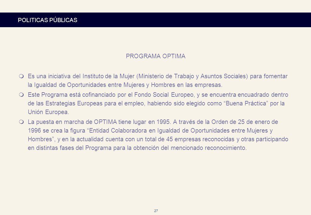 27 POLITICAS PÚBLICAS PROGRAMA OPTIMA mEs una iniciativa del Instituto de la Mujer (Ministerio de Trabajo y Asuntos Sociales) para fomentar la Igualda