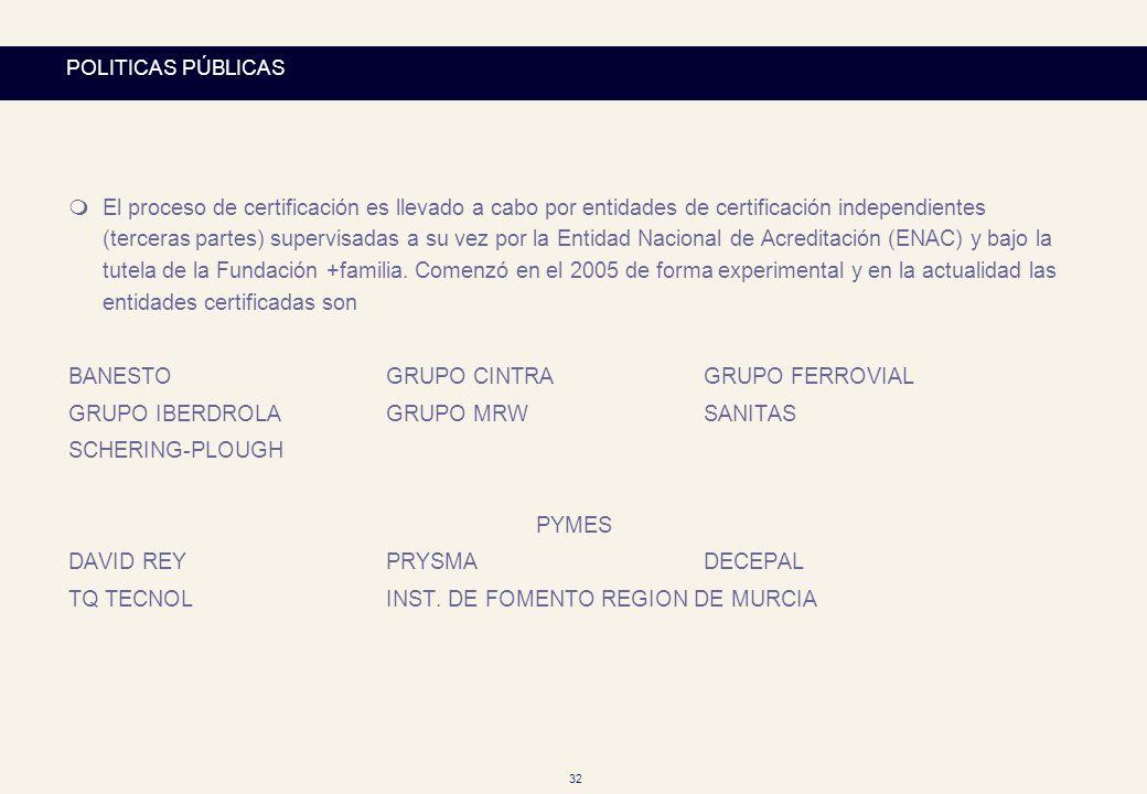 32 POLITICAS PÚBLICAS mEl proceso de certificación es llevado a cabo por entidades de certificación independientes (terceras partes) supervisadas a su