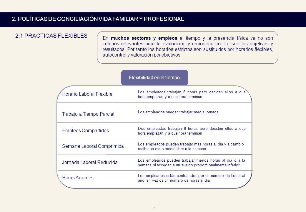 6 2. POLÍTICAS DE CONCILIACIÓN VIDA FAMILIAR Y PROFESIONAL 2.1 PRACTICAS FLEXIBLES En muchos sectores y empleos el tiempo y la presencia física ya no