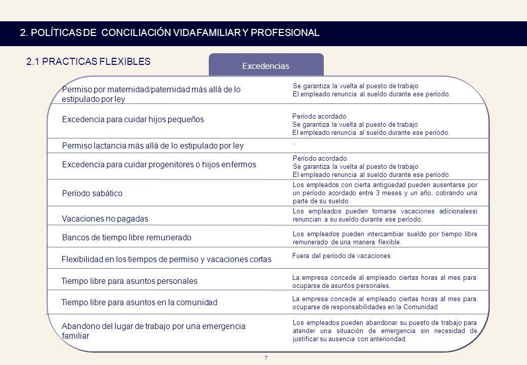 7 2. POLÍTICAS DE CONCILIACIÓN VIDA FAMILIAR Y PROFESIONAL 2.1 PRACTICAS FLEXIBLES Se garantiza la vuelta al puesto de trabajo El empleado renuncia al