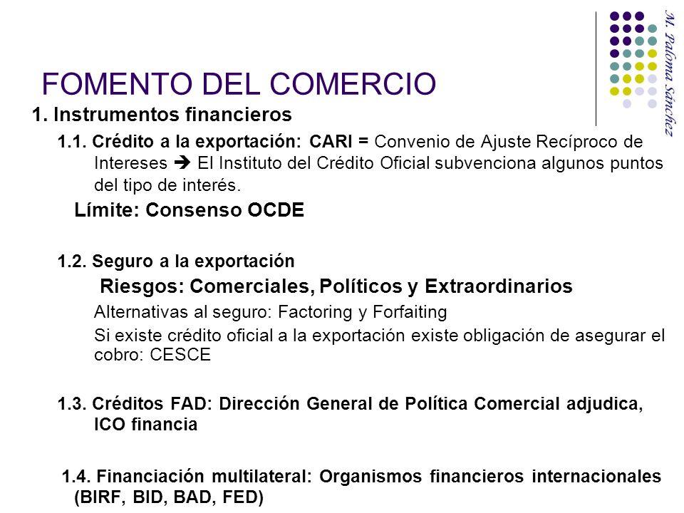 FOMENTO DEL COMERCIO 1. Instrumentos financieros 1.1. Crédito a la exportación: CARI = Convenio de Ajuste Recíproco de Intereses El Instituto del Créd