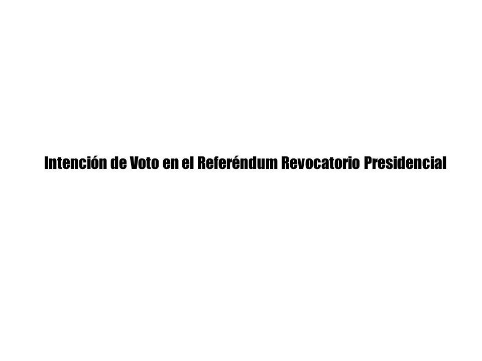 Intención de Voto en el Referéndum Revocatorio Presidencial