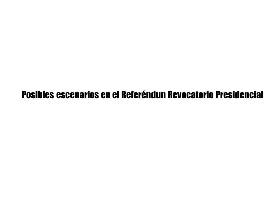 Posibles escenarios en el Referéndun Revocatorio Presidencial